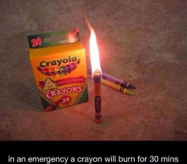In An Emergency A Candle Will Burn For 30 Minutes