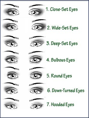 how to tell if you have wide set eyes