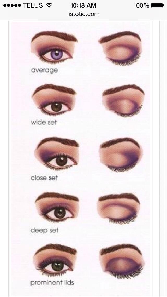Proper Way Apply Makeup - Makeup Vidalondon