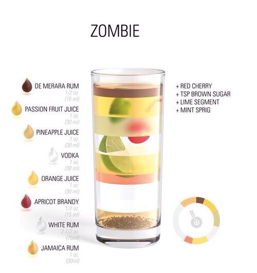 Zombie alcoholic drink recipe trusper for Tea and liquor recipes