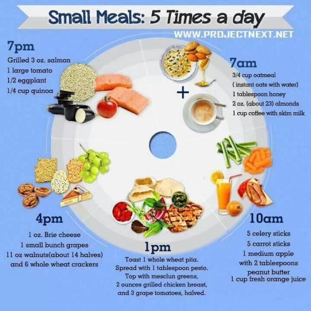 How to Plan & Prep Meals for Weight Loss | Eric2Fit: A Journey to ...
