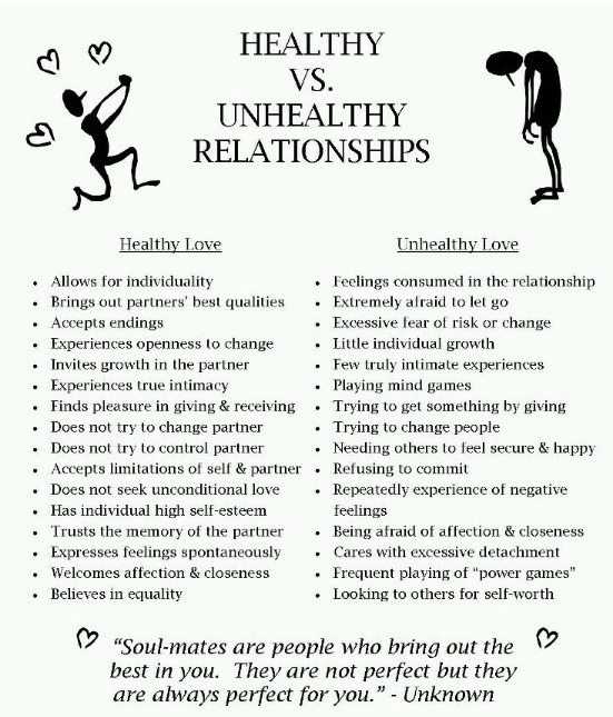 how to leave an unhealthy relationship