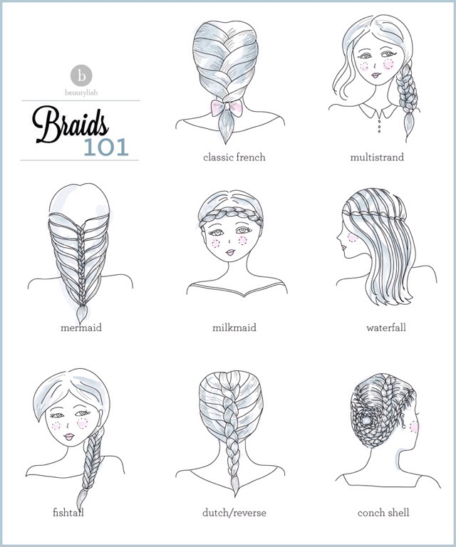 different types of braids trusper