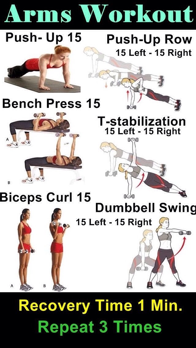 Good Arm Workouts Without Weights, Personal Trainer