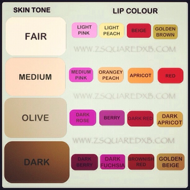how to know your original skin color
