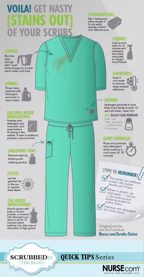 How To Clean Scrub Uniforms